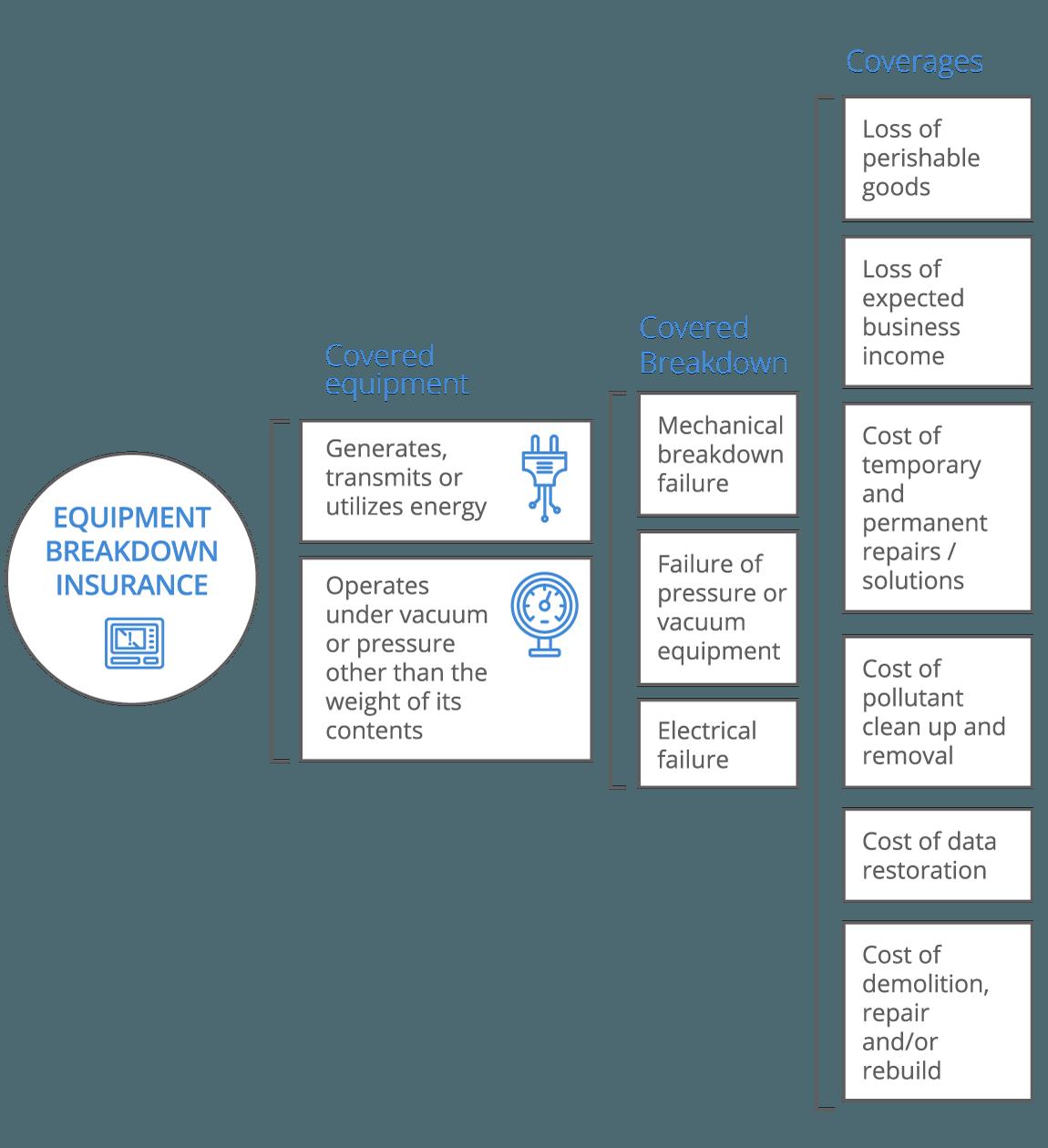 Infographic - desktop